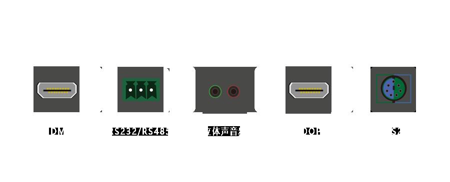 h321接口