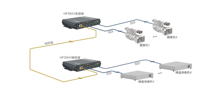 S641拓扑