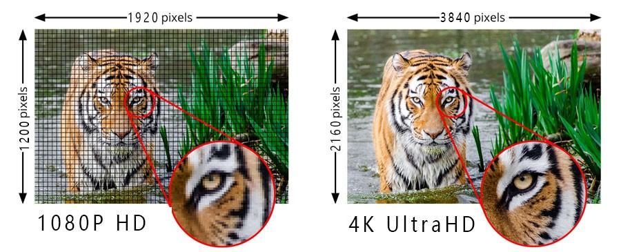 4K超高清对比1080P