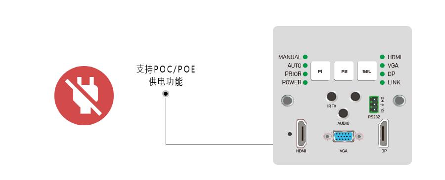 支持POCPOE供电功能