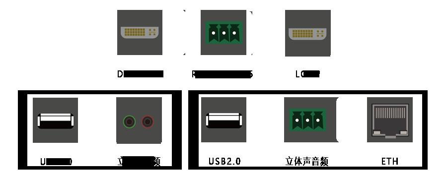 DVI多业务KVM光端机