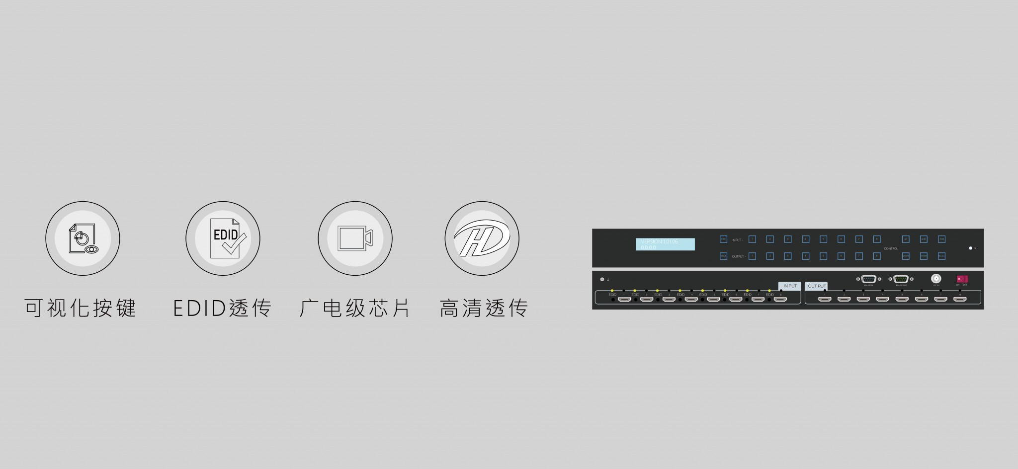 HDMI固化矩阵